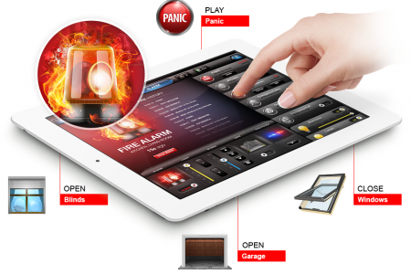 Fibaro installatie (Smart Home)